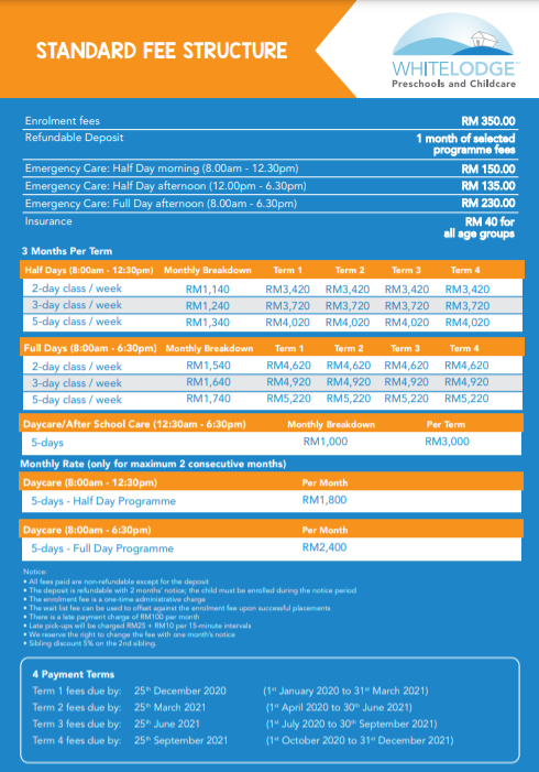 Bangsar South fee structure
