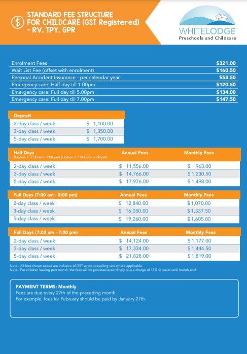 White Lodge River Valley Fees