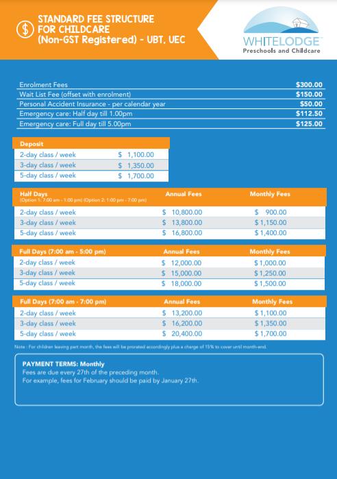 White Lodge Upper East Coast Fees