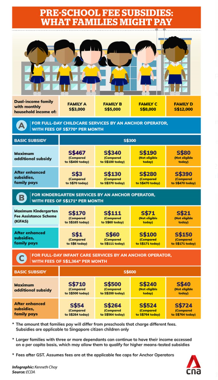 subsidy infographic